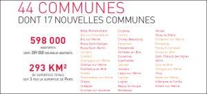 Liste des 44 communes du périmètre d'intervention EPAMARNE/EPAFRANCE, à Marne-la-Vallée