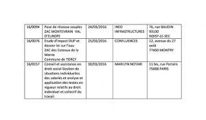 Liste des marchés publics conclus par EPAFRANCE en 2016 - suite 3/3