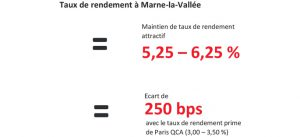 Chiffres : taux de rendement à Marne-la-Vallée (extrait de la lettre immobilière bureaux)