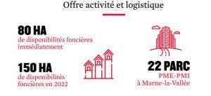 Chiffrées-clés 2017 : Offre d'activité et logistique à Marne-la-Vallée