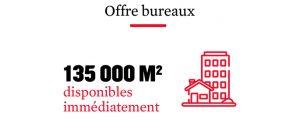 Chiffres-clés 2017 : Offres de bureaux à Marne-la-Vallée