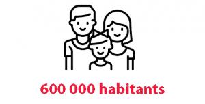 600 000 habitants sur le territoire d'intervention d'EpaMarne et EpaFrance