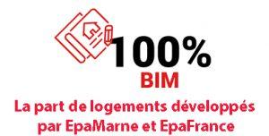 Part des logements développés par EpaMarne et EpaFrance